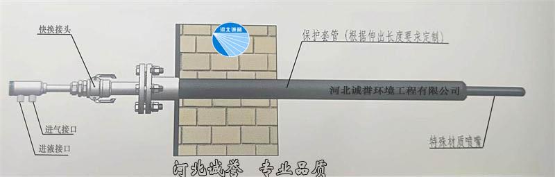 水泥厂脱硝喷枪安装实物简图并带有脱硝喷枪分部件的名称标识