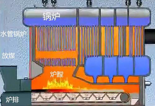 链条炉专用锅炉脱硝喷枪